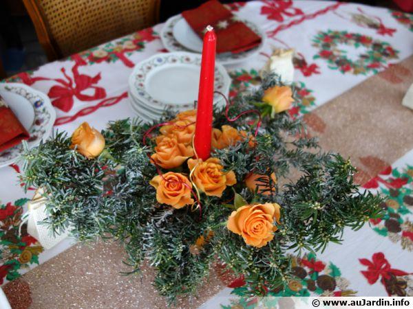 Présentation de Noël