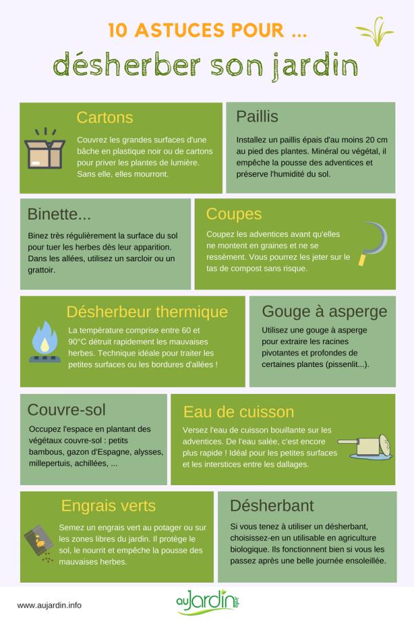 10 astuces pour désherber son jardin