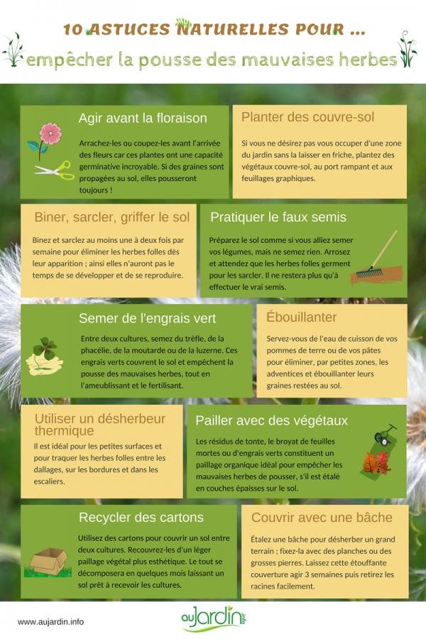 10 astuces naturelles pour empêcher la pousse des mauvaises herbes