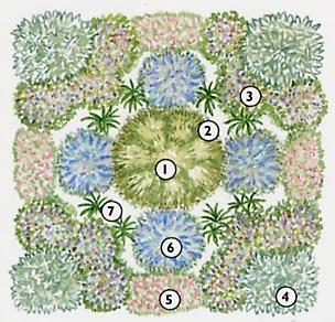 Un carr de jardin for Amenager un petit jardin carre